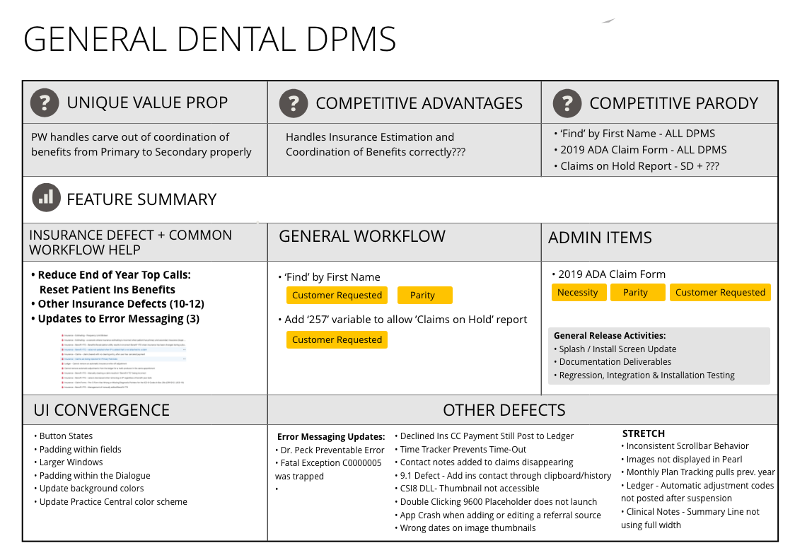 General Dental Release Theme 2
