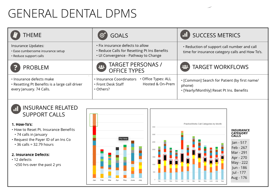 General Dental Release Theme 1